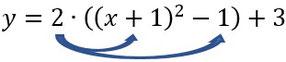Ausmultiplizieren der Klammer um die quadratische Ergänzung zu vervollständigen