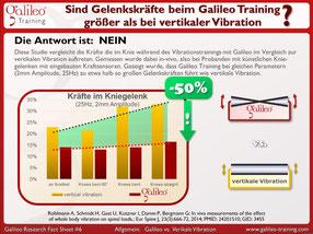Vibrationsplatten, Vibrationstrainer, Vibrationstraining, Galileo Training, Test, kaufen, Preise, Vergleiche: www.kaiserpower.com