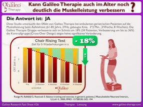 Galileo Vibrationsplatten. Studie Rückenschmerzen, Erfahrungen, Meinungen: www.kaiserpower.com