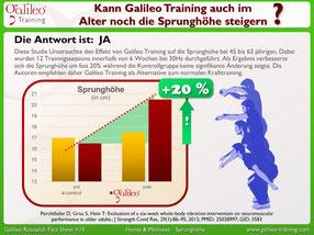 Galileo Vibrationsplatten, Vibrationstraining, Krankheiten, Studien, Erfahrungen, Meinungen: www.kaiserpower.com