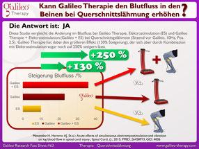vibrationsplatten therapie galileo studien kaiserpower galileo vibrationplatten. Black Bedroom Furniture Sets. Home Design Ideas