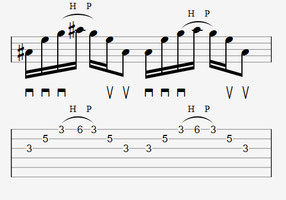 Sweep Picking-Übung 2: E vermindert Arpeggio in Tabulatur