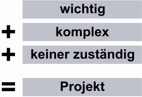 """Abbildung 10: Die """"wkz-Formel"""" oder """"w+k+z=P"""""""