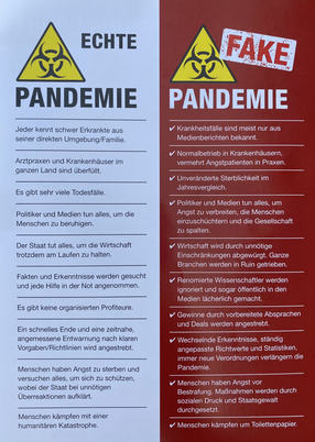 Echte Pandemie vs. Fake Pandemie