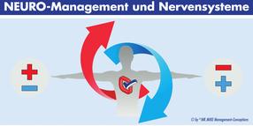 Neuromanagement,Nervensysteme,Komplementärmedizin