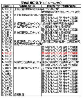 安倍首相の日曜日