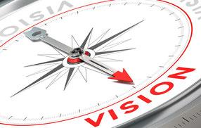 Mission Statement, BiHU, Zielsetzung, Aussage, Prinzipien, Leitbild