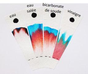 Différents liquides pour chromatographie