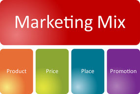 Le quattro P del marketind mix