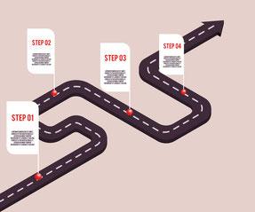 中国人による配偶者ビザ申請のルートを示す図