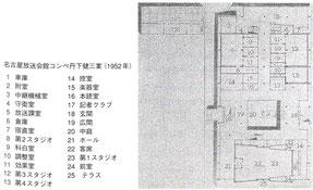 「名古屋放送会館コンペ案」 1952年