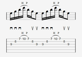 Sweep Picking-Übung 3: E Moll7-Arpeggio in Tabulatur
