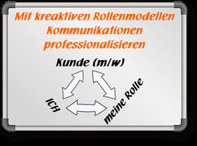 kreaktives Rollenmodell für professionelle Kommunikation