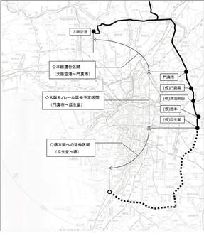 東大阪 モノレール まちづくり マイホーム