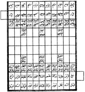 Tamerlane chessの別バージョン(アラビア語の文献)