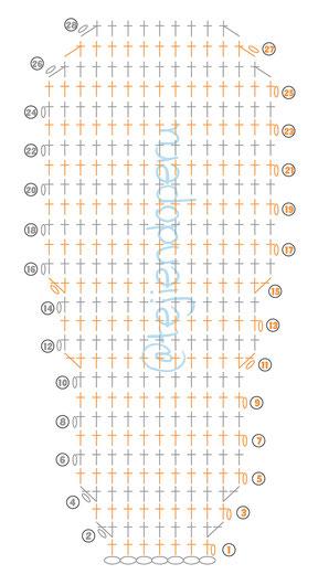 Plantillas para zapatitos de bebé tejidas a crochet