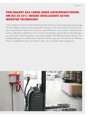 Innenseite Active Inverter Technology