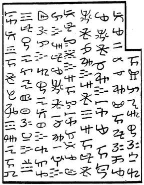 Ecriture lolo, in Gabriel Devéria (1844-1899). La frontière sino-annamite. Ernest Leroux, Paris, 1886.