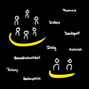 Bewusstseinsarbeit, Coaching, Beratung, Dialog, Diskurs, Denksport, Kontemplation