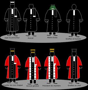 """Les métiers du """" droit """" (tiré du blog de l'avocat Maître Eolas) - Cliquer pour agrandir"""