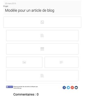 modèle pour article de blog