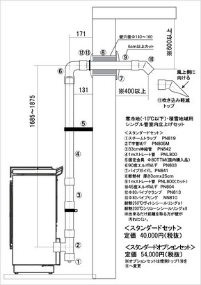 ペレットストーブ排気筒・排気管・煙突