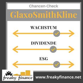 freaky finance, GSK, GlaxoSmithKline, Aktie, Chancen-Check, Wachstum, Dividende, ESG