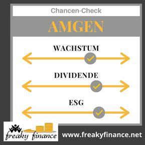 freaky finance, GSK, Amgen, Aktie, Chancen-Check, Wachstum, Dividende, ESG
