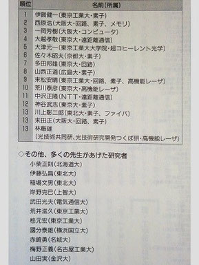 1位伊賀健一先生は2007年から2012年まで、9位末松安晴先生は1989年から1993年まで東京工業大学の学長をされました。