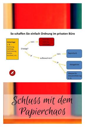 Private Unterlagen #sortieren #papierkram #ordnung