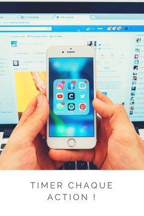 Définir temps réseaux sociaux / Facebook, Linkedin