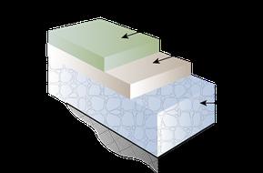 コートの構造の説明
