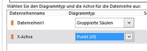 Excel X-Achse ausblenden
