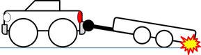 Adapter für Anhängevorrichtung - Kugelhöhe anpassen