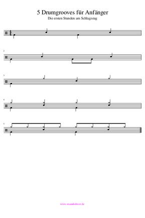 Drums lernen leicht für Anfänger