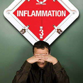 inflammation meditation de pleine conscience Dr guillaume Rodolphe
