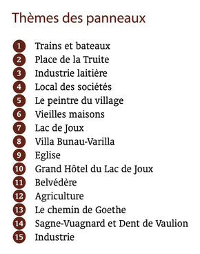 Themes of the boards (in French)