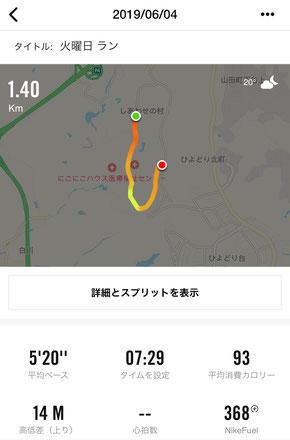 しあわせの村ジョギング3周目