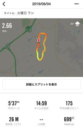 しあわせの村ジョギング1週目