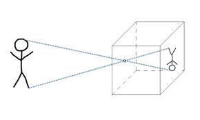 Lochkamera Funktion Fotografie Grundprinzip