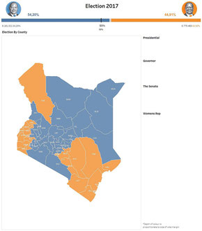 Election Kenya 2017 by County
