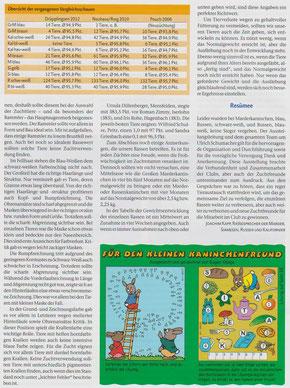 Kaninchenzeitung 10/2013 S. 52