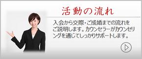 東京・銀座・秋葉原のハイステータス結婚相談所:活動の流れ