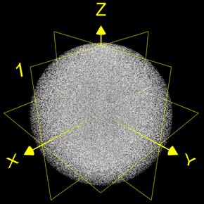 Gleichverteilung von Punkten in der Einheitskugel im R³