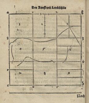 (Bild 16) Das Kunst und Lere Büchlin / Sebalden Behums. Malen und Reissen zu lernen / Nach rechter Proportion / ..., Frankfurt a. M., 1552, SLUB Dresden, Art. plast. 776, fol. E3v