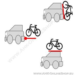 Welcher Fahrradträger ist der beste?