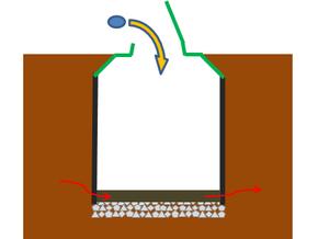 2台目が満杯になる頃、1台目では生ごみは90%以上減容しています。2台目の蓋をして放置する間、再び1台目に投入することができます。