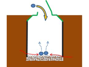1台目に生ごみの投入を開始。土の中の微生物がTRASH内に集まり、生ごみの分解を始めます。