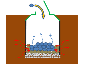 2台目を、1台目と同じように使用します。微生物が分解を進めていきます。