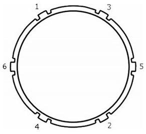 схема натягивания шейки шара упаковщика на горловину вакуумного упаковщика ZIBI BVK